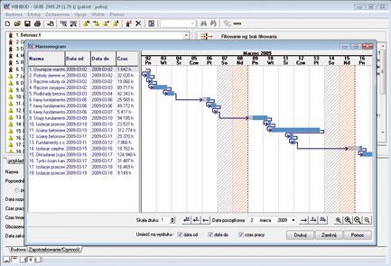 Informatyka w budownictwie zarzdzanie kosztorysowanie projektowanie wykres gantt w winbud harmonogram ccuart Choice Image